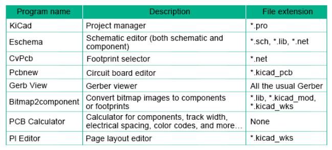 KiCAD PCB Design - ALLPCB.com