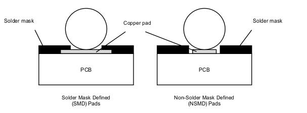 copper defined pads  non