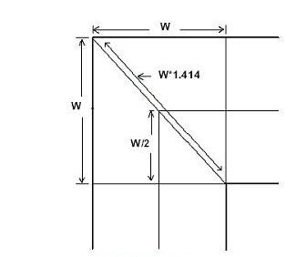 transmission line impedance