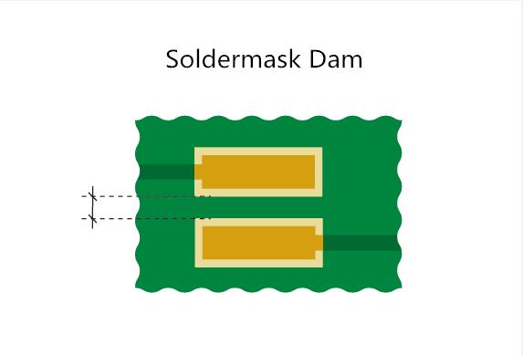 Solder Mask Dam