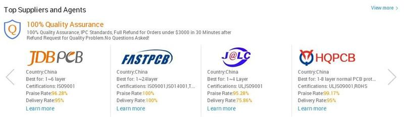 China PCB manufacturer online