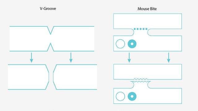 v groove mouse bites.jpg